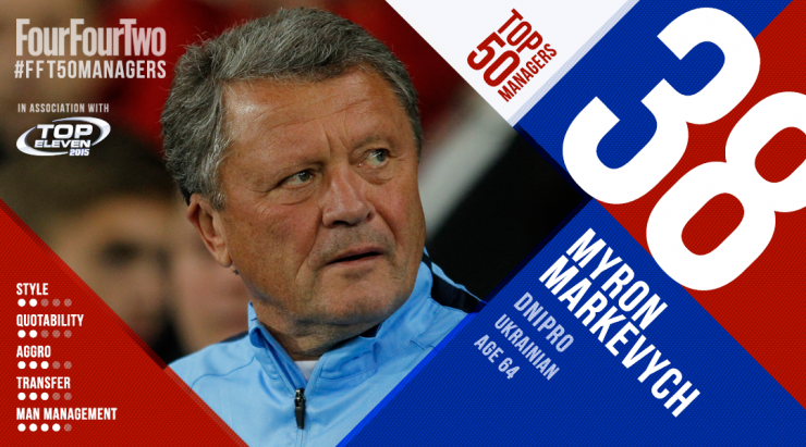 50managers-markevych