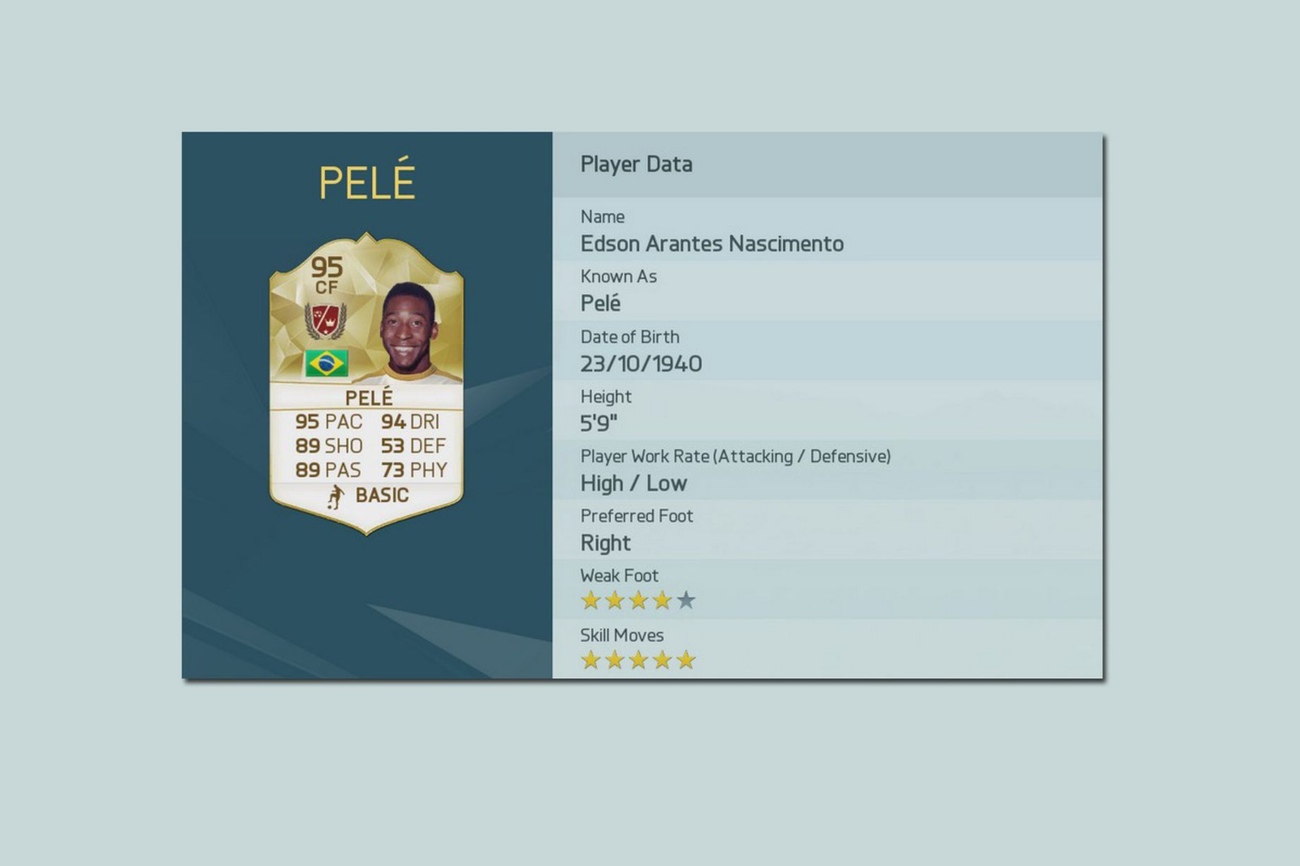 Fifa-16-Player-Ratings-5-star-skillers (1)
